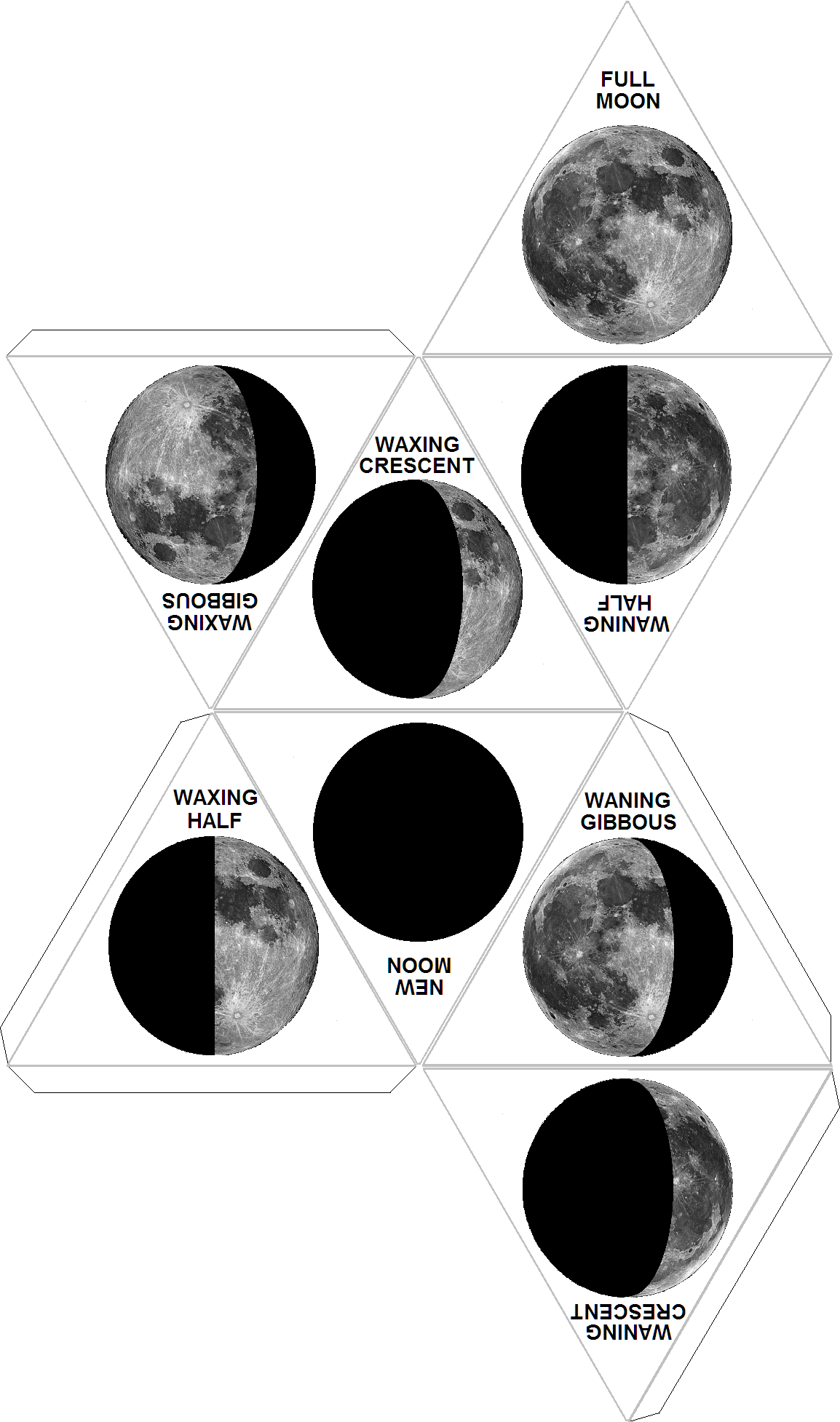photo about Printable Moon Phases identified as 99 Inventive Moon Initiatives Tool - A Cunning Arab