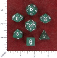 Dice : MINT50 CHESSEX JETS BREAKING BADLY