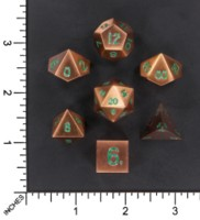 Dice : MINT53 NORSE FOUNDRY GNOMISH COPPER