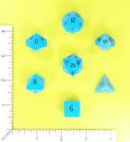 Dice : MINT57 NORSE FOUNDRY TURQUOISE